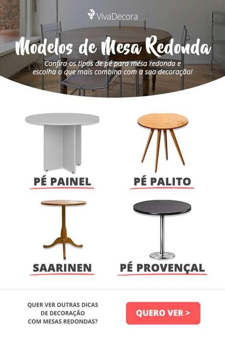 Infográfico – Modelos de mesa redonda
