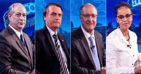 Ciro, Bolsonaro, Alckmin e Marina: visibilidade valiosa no principal telejornal da televisão brasileira