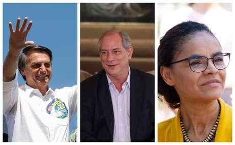 Jair Bolsonaro, Ciro Gomes e Marina Silva