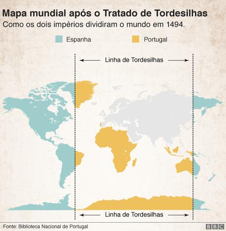 Mapa Mundial após o Tratado de Tordesilhas