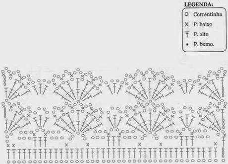 17. Gráfico de bico de crochê com duas partes iguais. Foto de Pinterest