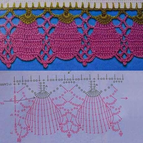 14. Gráfico de bico de crochê em formato de fruta. Foto de Toda Atual