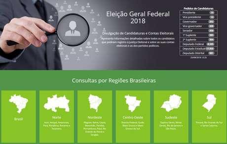 """1ª etapa: selecione a região de seu candidato; para presidente, escolha """"Brasil"""""""