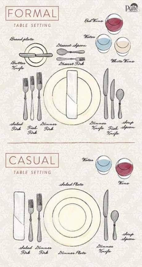4. Exemplos de modelos de mesa posta
