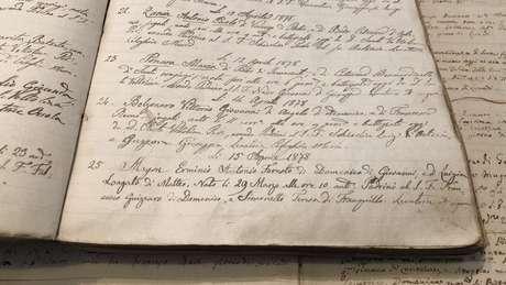 Documentos referentes a Vittorio Bolzonaro, que emigrou para o Brasil em 1888, aos dez anos