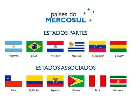 Mercosul é formado por Argentina, Brasil, Paraguai e Uruguai | Crédito: Parlamento do Mercosul