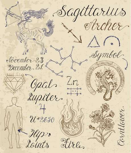 Júpiter em sagitário promete trazer bênçãos, muitas bênçãos a todos nós, além de crescimento e expansão às nossas vidas pessoas e profissionais.