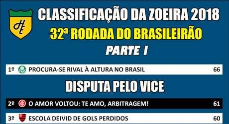 Classificacao Da Zoeira 32ª Rodada Do Brasileirao 2018