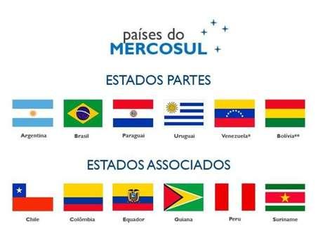 Há décadas, o Mercosul namora uma maior aproximação comercial com o Chile, para através dele chegar, mais rápido, aos mercados asiáticos