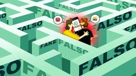Estudo também mostrou que grupos de direita que divulgam notícias falsas são muito mais organizados que os de esquerda | Ilustração Brum