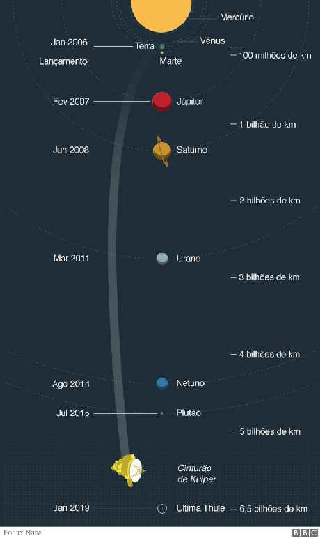 Mapa Ultima Thule