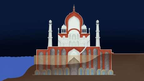 Ilustração mostra o funcionamento das fundações do Taj Mahal, acima de poços de água