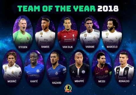 Eis os 11 melhores jogadores do mundo, de acordo com os internautas do site da UEFA (Arte: Lance!)
