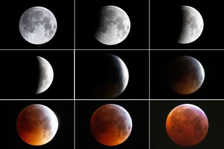 Os estágios do eclipse lunar