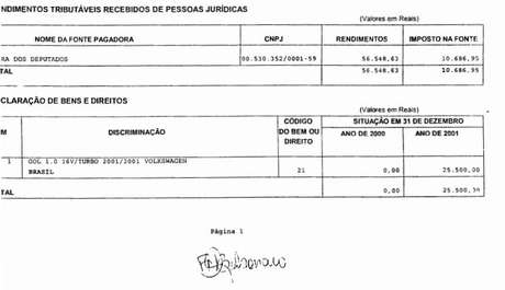 Declaração do Imposto de Renda de Flávio Bolsonaro do ano de 2001