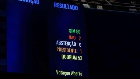Resultado: 50 senadores foram pró-votação aberta