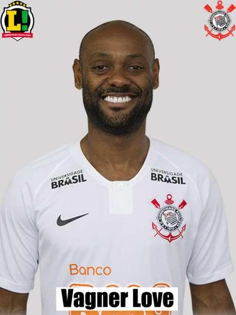 Atuações Corinthians:  Vagner Love