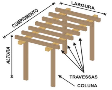 13. Instruções de como fazer pergolado de madeira