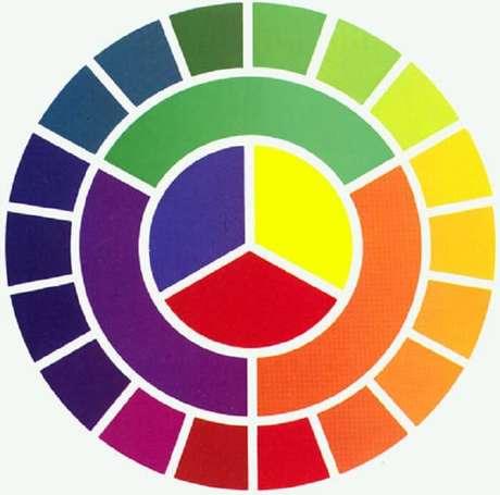 2- Para harmonizar diferentes cores de tintas para casas e ambientes, guie-se com o círculo cromático.