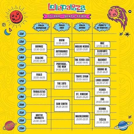 Programação do Lollapalooza 2019