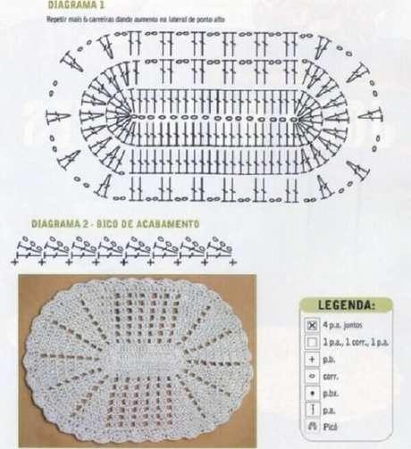 14. Confira o gráfico anote o passo a passo de como fazer tapete de crochê – Foto: Toda Atual