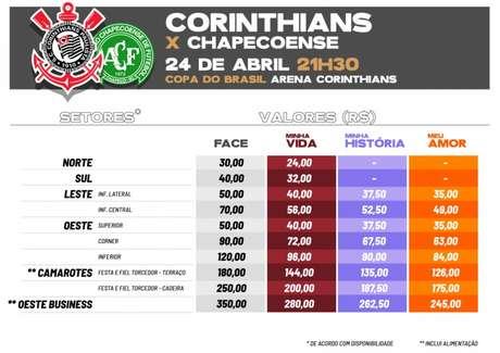 Torcida do Corinthians já pode comprar ingressos para duelo contra a Chape (Foto: Corinthians/Divulgação)