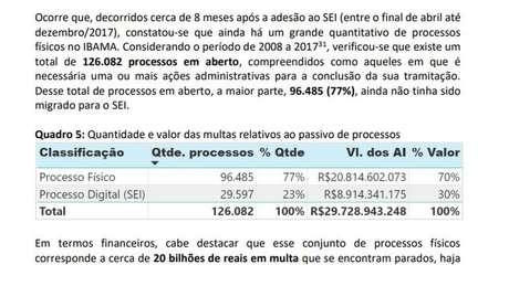 Trecho do relatório de auditoria da CGU