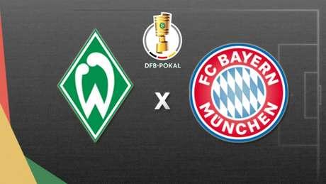 Apresentação do jogo Werder Bremen e Bayern, pela Copa da Alemanha