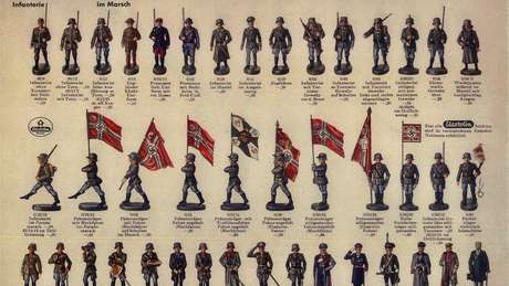 """Catálogo de """"Hausser"""", uma das maiores empresas de soldados de brinquedo na Alemanha naquela época. O catálogo é de 1936"""