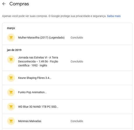 Google registra quase tudo o que eu compro, especialmente aquisições na internet (fonte: Google)