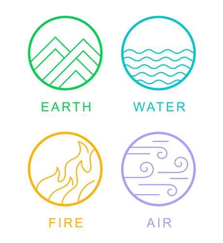 Terra, água, ar, fogo