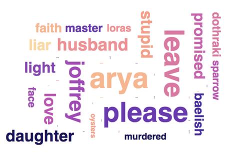 As palavras mais ditas pelos personagens mulheres de GoT, em inglês