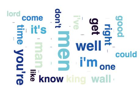 As palavras mais ditas pelos personagens homens de GoT, em inglês