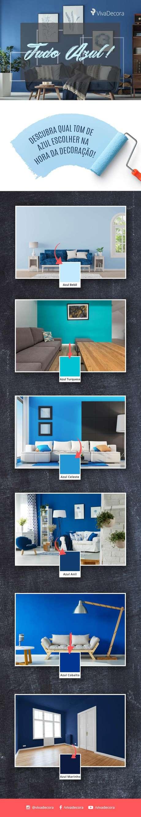 Infográfico – Tons de Azul