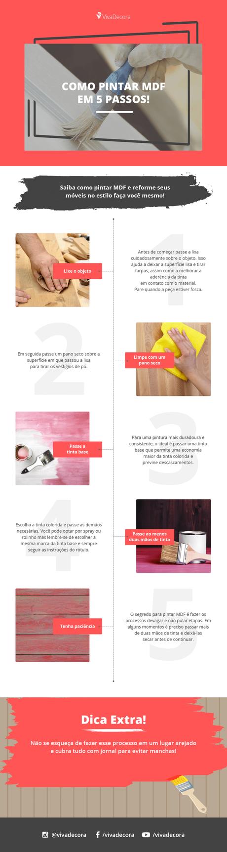 Infográfico – Como Pintar MDF