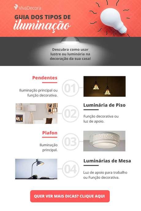 Infográfico – Lustres para Sala