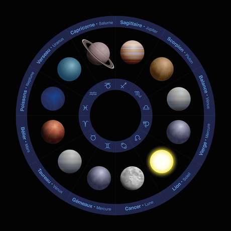 O que muda para o seu signo com a entrada de Vênus em Câncer