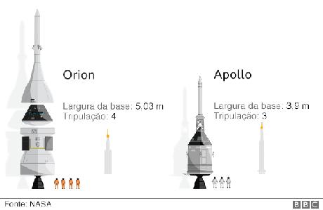 Comparação da Apoolo com a Otion
