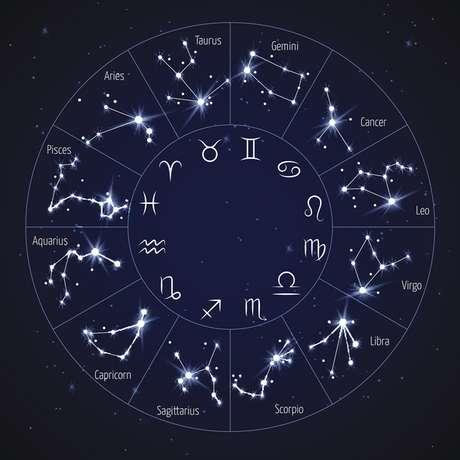Constelação do zodíaco