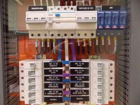 41. É interessante que a instalação elétrica tenha bons indicadores. Foto: Ensinando Elétrica