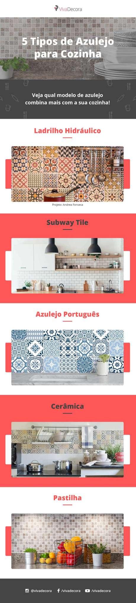 Infográfico – Tipos de Azulejo para Cozinha