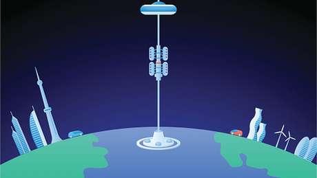 Ideia de um elevador espacial tem mais de cem anos