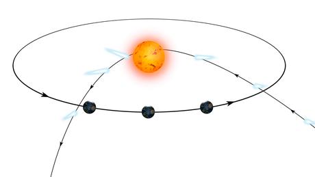 Ilustração da órbita hiperbólica de um cometa. Neste caso, é a órbita do cometa Kohoutek, cuja aproximação mais próxima ao Sol ocorreu em dezembro de 1973.