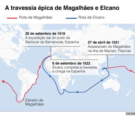 Mapa viagem Magalhães