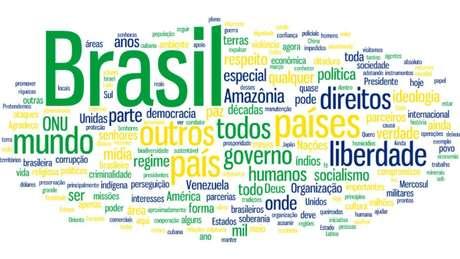 Palavras mais citadas pelo presidente Jair Bolsonaro durante discurso na ONU