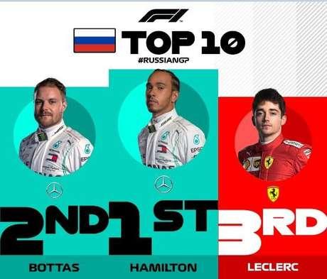 Foto: Twitter/Fórmula 1