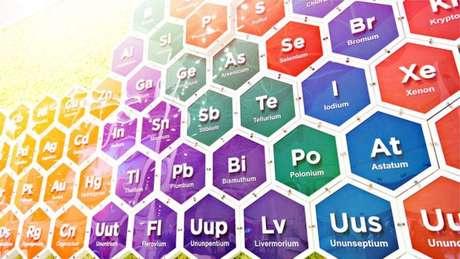 Será que algum dia a tabela periódica estará completa?