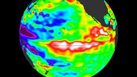 Quando El Niño está ativo, a água do oceano na zona equatorial está mais quente