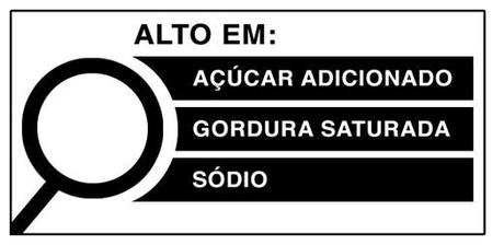 Proposta da Anvisa defende o uso do símbolo da lupa; ele deverá ser disposto sempre na metade superior do painel principal do rótulo
