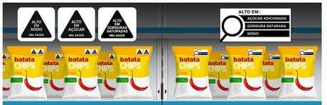 Lado a lado, modelos de embalagens de alimentos que seguem o padrão proposto pela Aliança para a Alimentação Adequada e Saudável (esquerda) e pela Anvisa (direita)